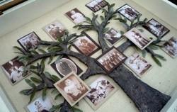 gene-tree-geneartristry